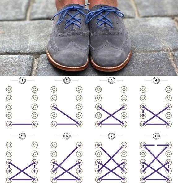 batų suvarstymas