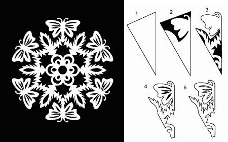 snaigiu-schemos15