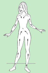 sausas-odos-šukavimas