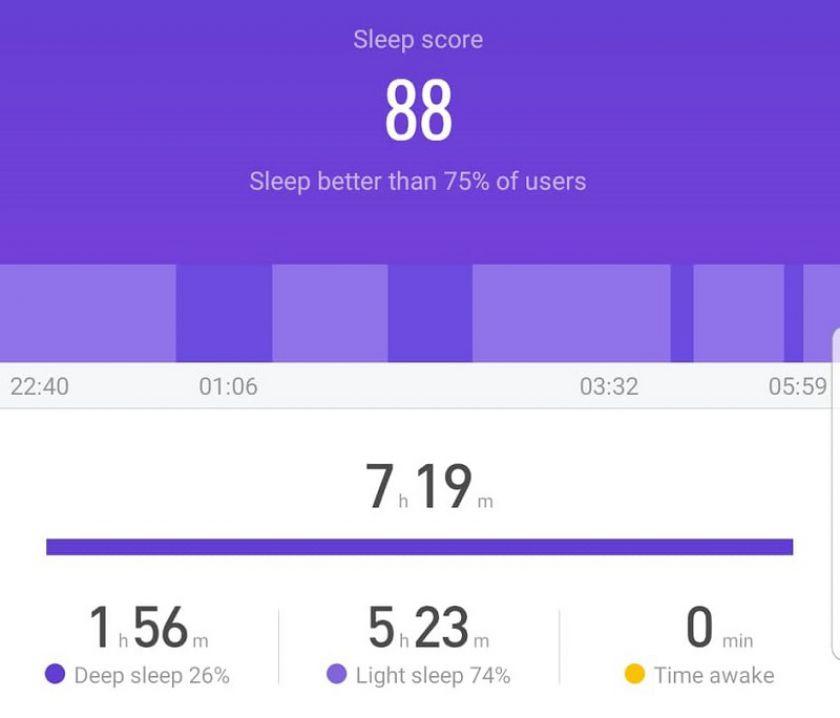 Ideali miego rutina – kaip ją susikurti?