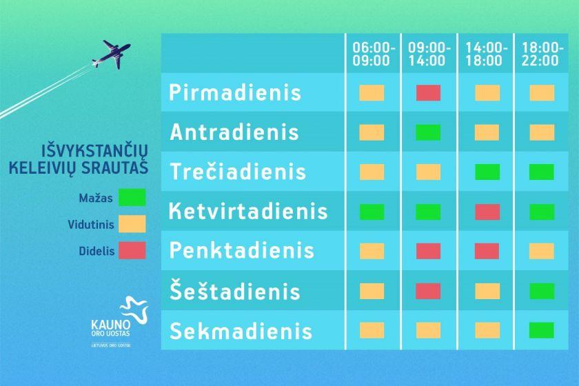 Lietuvos oro uostai ragina keleivius skrydžiams ruoštis iš anksto: atvykti anksčiau, su savimi turėti užpildytas formas